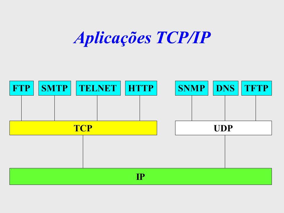 Domain Name System aplicações utilizam endereço IP (200.18.5.1) p/ abrir uma conexão (vide socket) os usuários preferem identificar as máquinas através de nomes (sol.climerh.rct-sc.br) sendo assim, é necessário um esquema de gerência de nomes e endereços na ARPANET, um único arquivo (hosts.txt) mapeava todos os endereços e nomes problema de manutenção a medida que a rede cresceu