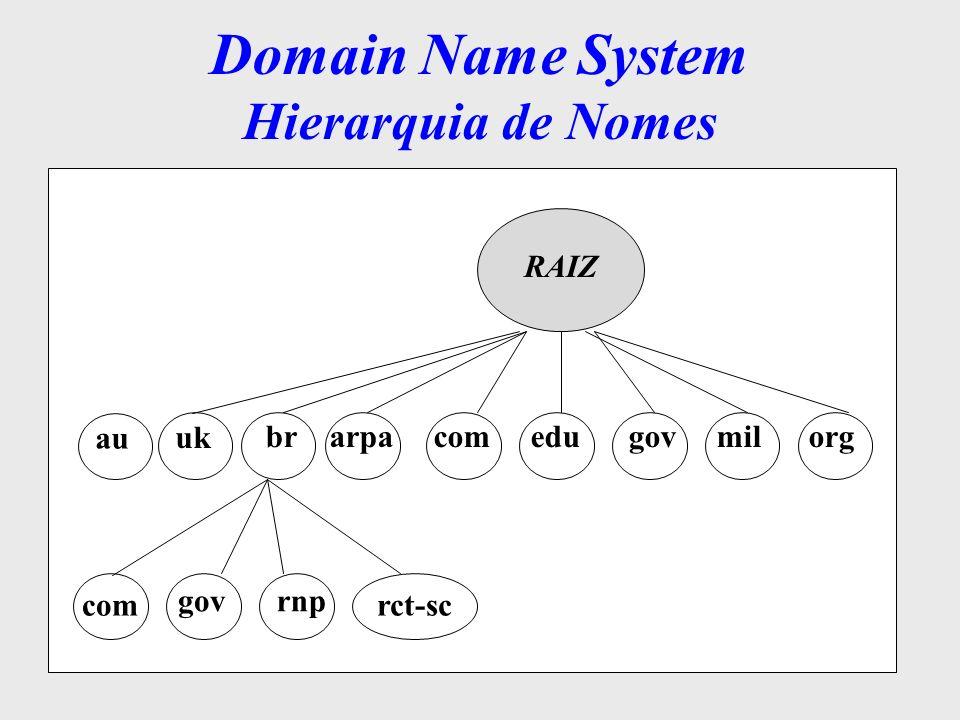 Domain Name System o mecanismo p/ resolução de nomes percorre a árvore de cima p/ baixo até chegar a máquina quando um servidor de nomes recebe a solicitação, verifica se o nome pertence ao seu domínio e resolve a tradução se o nome não está no seu domínio, ele informa qual o servidor que pode fazer a tradução isso é possível porque cada servidor de domínio controla os domínios que estão abaixo dele