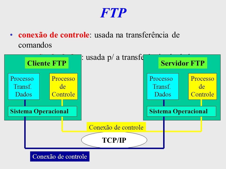 FTP conexão de controle permanece aberta enquanto durar a sessão FTP durante uma sessão pode-se transferir vários arquivos, cada um deles com uma conexão de dados específica permite transferir arquivos do tipo texto (conj de caract ASCII e EBCDIC) ou binário (conj de caract de 8 bits) a confiabilidade das transferências fica por conta do TCP, o FTP não implementa controles adicionais, a não ser a exigência de senha do usuário