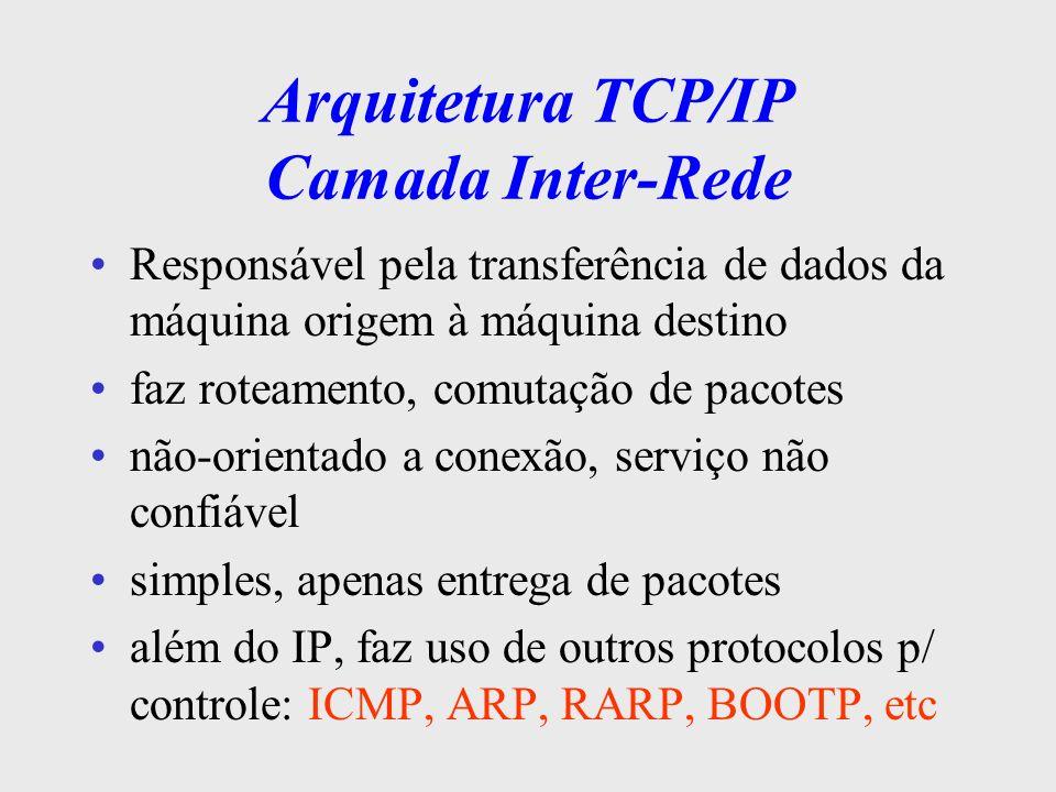 Arquitetura TCP/IP Camada Host/Rede Interface que compatibiliza a tecnologia específica da rede c/ o protocolo IP qualquer rede pode ser ligada através de um driver que permita encapsular datagramas IP e enviá-los através de uma rede específica traduz os endereços lógicos IP em endereços físicos de rede (vice-versa)