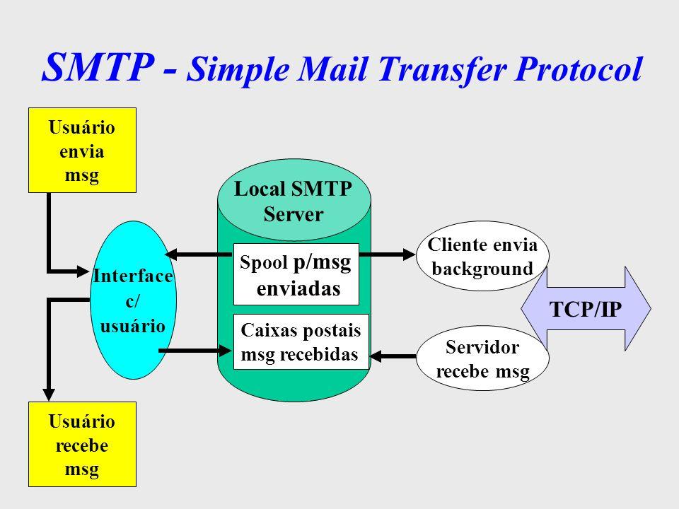 SMTP a aplicação provê uma interface c/ o usuário p/ enviar e receber mensagens quando o usuário compõe uma msg, solicita ao sistema de correio eletrônico que entregue ao destinatário o sistema de correio eletrônico armazena uma cópia da msg em seu spool, junto c/ a hora do armazenamento, a identificação do remetente e do destinatário