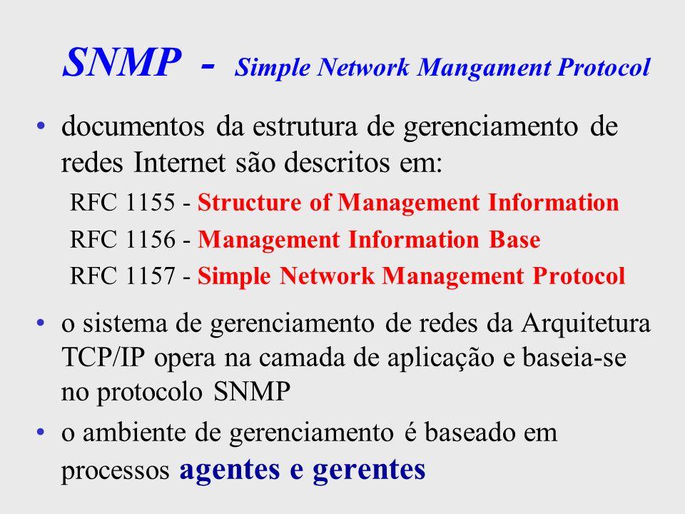 SNMP recursos passíveis de gerenciamento são chamados de Objetos Gerenciados os objetos gerenciados são armazenados em uma base de informações gerenciais - MIB o gerente solicita informações da rede aos agentes p/ monitoramento e controle os agentes coletam estas informações na base MIB e enviam respostas aos gerentes