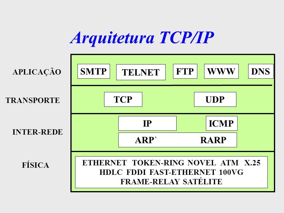 Integração com Diferentes Tecnologias de Redes cada tecnologia de rede possui suas próprias características: protocolos, enderecos, interfaces, taxa de transmissão, meios físicos, etc a internet deve enxergá-las de forma transparente a transparência é através do encapsulamento a compatibilização é realizada pelos gateways que eliminam as diferenças os gateways também implementam roteamento