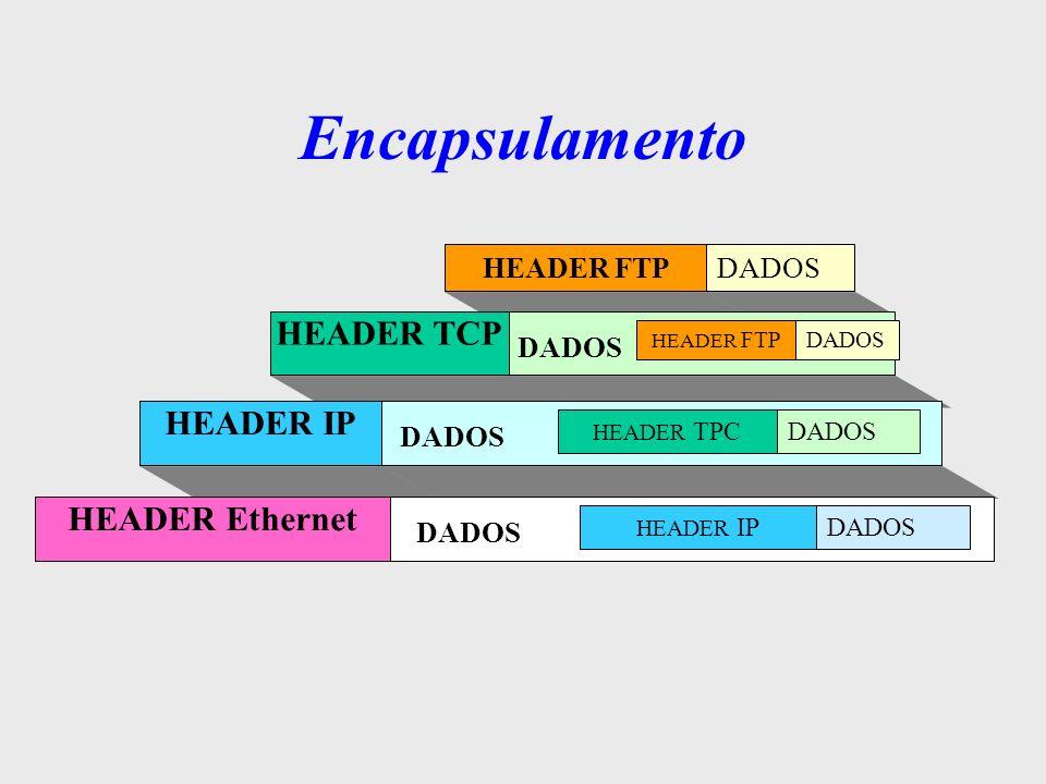 TCP/IP x OSI Aplicação Transporte Inter-rede Host/rede ou Interface de Rede ou Física Aplicação Apresentação Sessão Transporte Rede Enlace Física