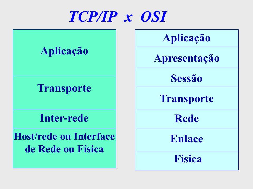 TCP/IP x OSI OSI e TCP/IP têm muita coisa em comum baseiam-se no conceito de uma pilha de protocolos independentes as camadas têm praticamente as mesmas funções (aplicação, transporte, rede,) as camadas inferiores prestam serviços de transporte às aplicações