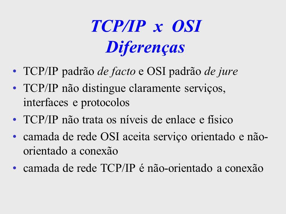 TCP/IP x OSI Diferenças camada de rede OSI: comutação de pacotes sob circuito virtual camada de rede TCP/IP: comutação de pacotes camada de transporte OSI só aceita serviço ÑOC camada de transporte TCP/IP aceita OC e NÕC serviço de transporte OSI é mais sofisticado e altamente confiável
