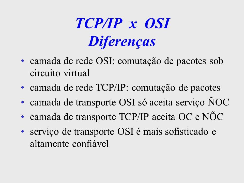 TCP/IP x OSI Diferenças Em geral, serviços de apresentação e sessão são implementados pelas próprias aplicações TCP/IP de modo específico camada de transporte TCP gerencia conexões entre processo no OSI, gerenciamento de conexões é um serviço de sessão TCP/IP é mais simples e prático OSI mais estruturado e flexível