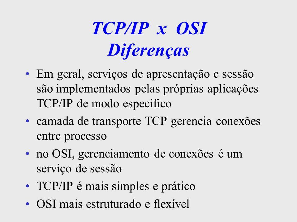 Protocolo IP Serviço de datagrama não-confiável endereçamento não confiável facilidade de fragmentação e remontagem de pacotes controle de erros somente sobre seu cabeçalho identificação da importância do datagrama e do nível de confiabilidade exigido