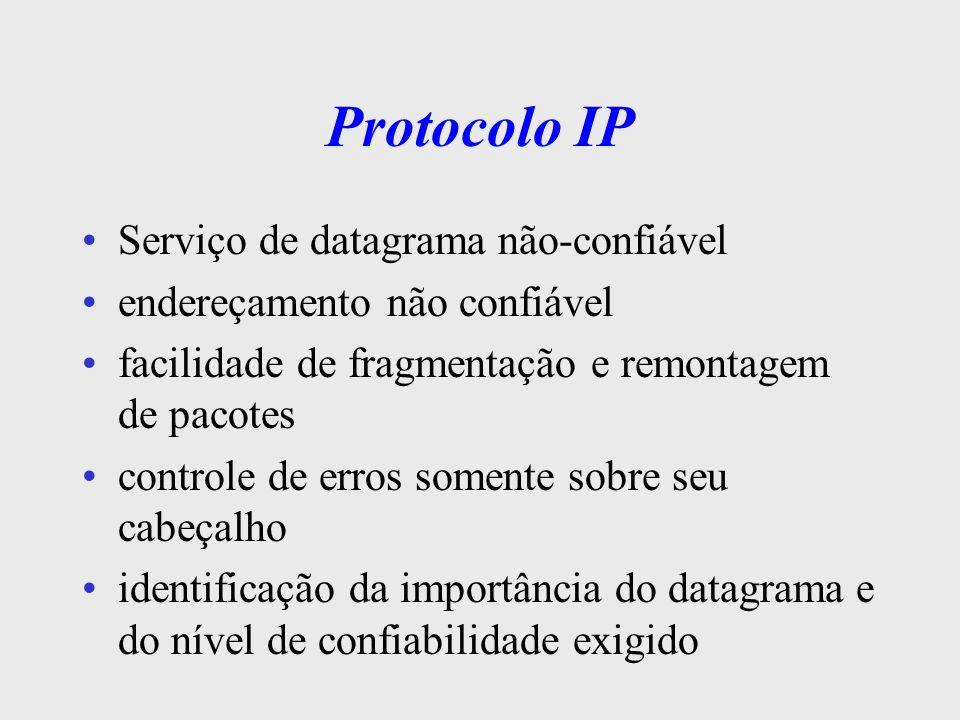 Protocolo IP Identificação da urgência de entrega e da ocorrência futura ou não de pacotes na mesma direção (pré-alocação, controle de congestionamento campo especial indicando qual protocolo de transporte a ser utilizado no nível superior roteamento descarte e controle de tempo de vida dos pacotes