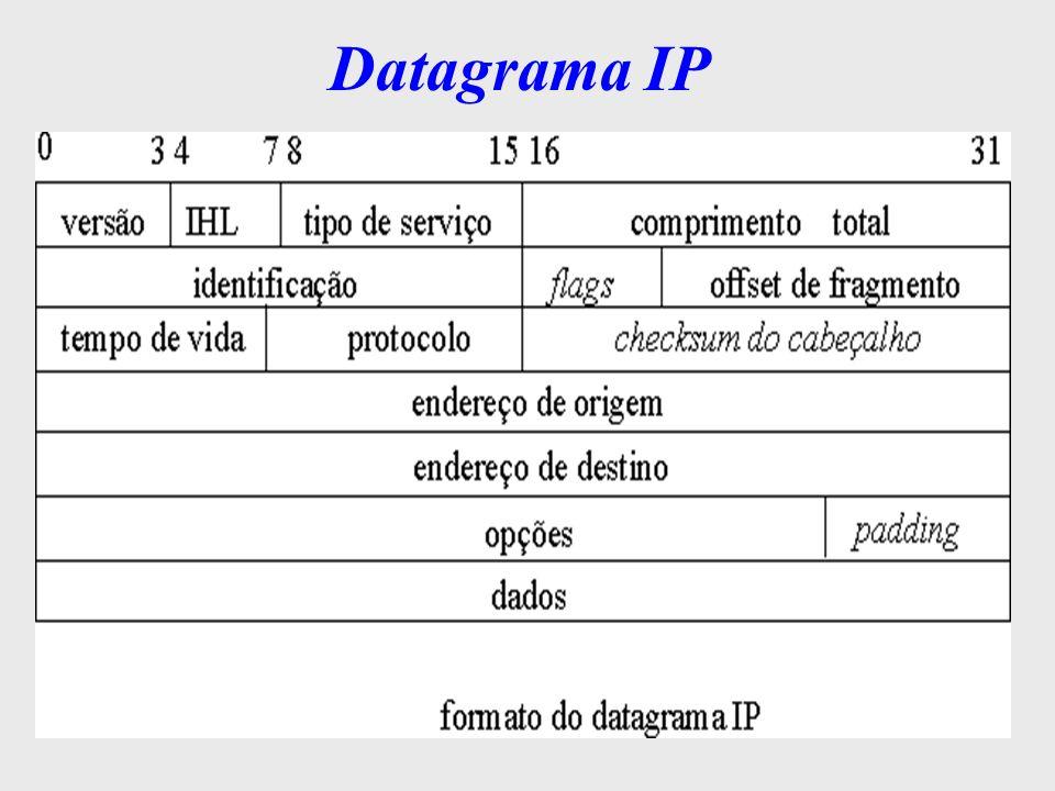 Versão: (4 bits) indica a versão do protocolo IP sendo usada, o que determina o formato do cabeçalho IHL - Internet Header Length : (4 bits) –indica o tamanho do cabeçalho em n o de palavras de 32 bits, indicando o início do campo de dados –todos os campos do cabeçalho são de tamanho fixo, c/ exceção dos campos OPÇÕES e PADDING –valor mínimo válido p/ o tamanho do cabeçalho é de 5 palavras (sem levar em conta os 2 campos) que é igual a 20 bytes (5 * 32 bits) = Hlen = 0101