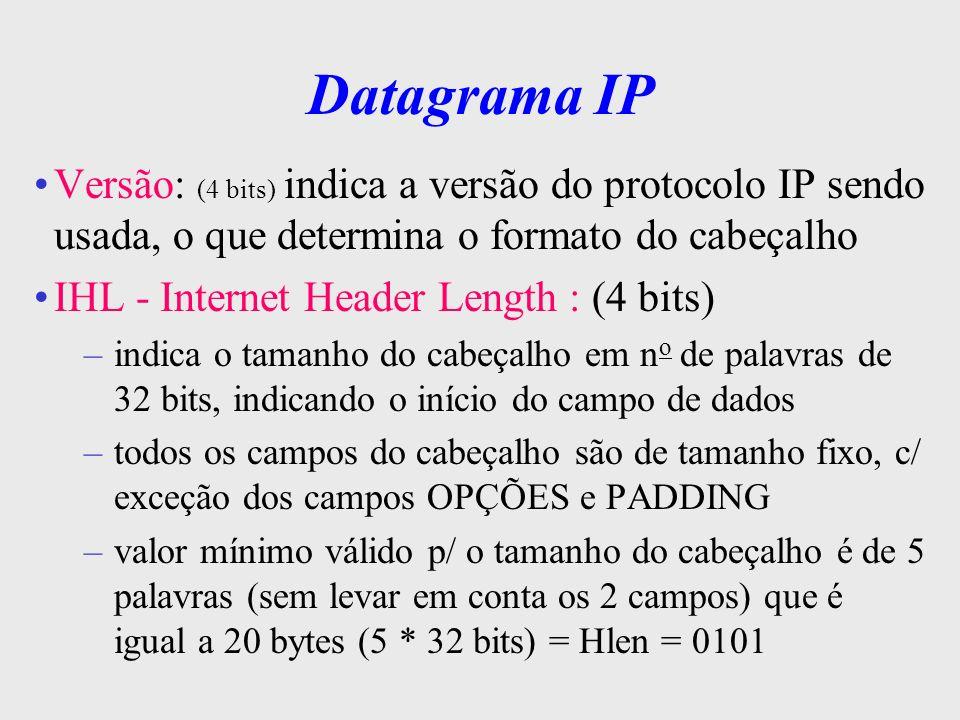 Datagrama IP Tipo de Serviço: (8 bits) especifica a qualidade do serviço que deve ser prestado pelas redes por onde passar o datagrama –na teoria, podem ser especificados o Retardo, Desempenho, Confiabilidade,etc –na prática, os roteadores não processam estes parâmetros, ignorando este campo precedenceD T R unused precedence (3 bits): indica a procedência do datagrama de 0 (procedência normal) a 7 (controle de rede) D (1 bit): solicita um mínimo de atraso na transmissão T (1 bit) velocidade R (1 bit) confiabilidade na transmissão