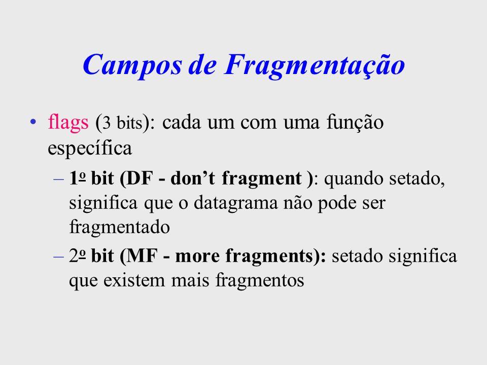 Exemplo de Fragmentação G2 LAN 3 MTU = 1500 LAN 1 MTU = 1500 LAN 2 MTU = 600 G1 um datagrama original c/ 1400 octetos p/ trafegar em uma rede c/ Maximum Transfer Unit - MTU = 600 o gateway G1 fragmenta o datagrama original em 3 partes conforme a figura a seguir