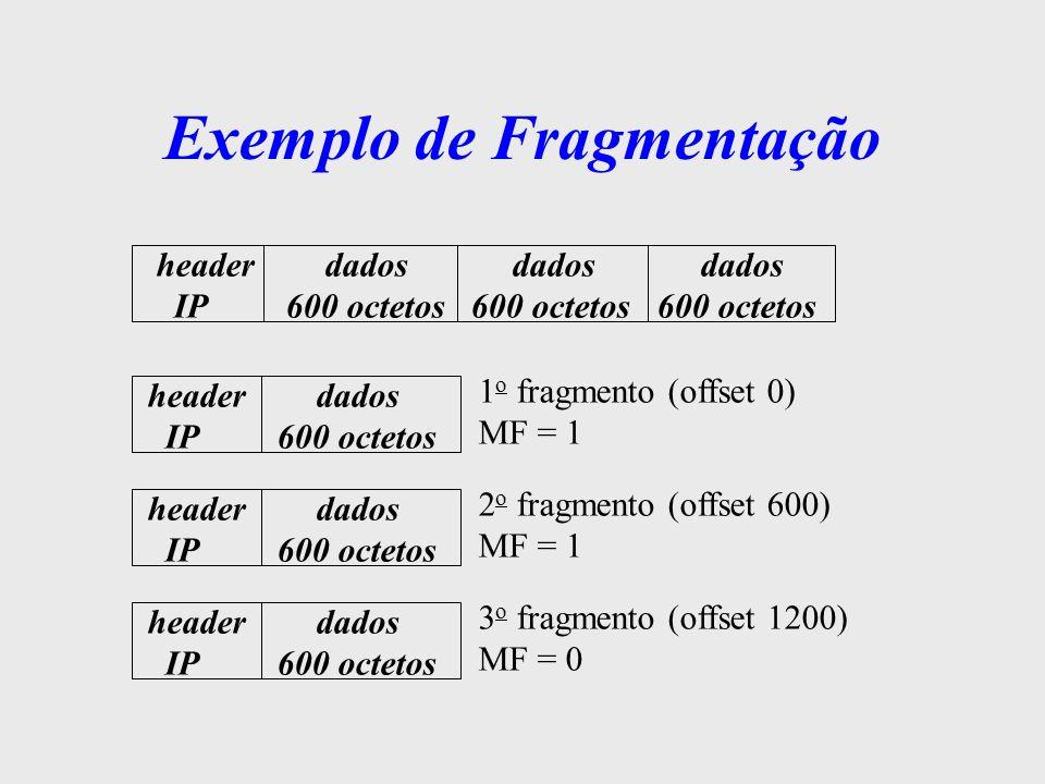 Fragmentação os fragmentos serão encaminhados até o destino de maneira independente, sendo remontados, apenas ao concluir a viagem, no destino as redes de maior MTU encontradas, após a fragmentação do datagrama, serão sub- utilizadas em sua capacidade de vazão de dados o destinatário após receber o 1 o fragmento (independente de qual seja) inicializa um temporizador p/ aguardar a finalização do datagrama