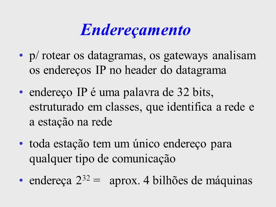 Classes de Endereços IP 0 id.rede id. estação A 0 1 7 8 31 1 0 id.