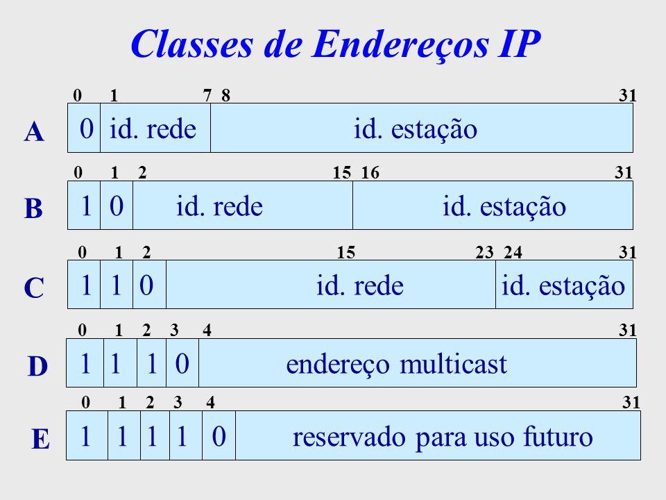 Endereços IP as classes A,B,C permitem o endereçamento direto à estação na rede Internet a classe D permite efetuar broadcasting a classe E reservada p/ uso futuro a classe é determinada em função do número de estações ligadas às redes e do n o de redes interconectadas