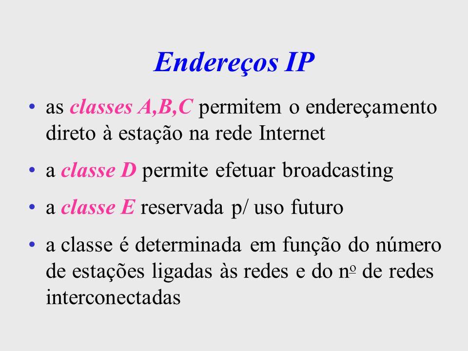 Endereços IP são representados por 4 n o decimais, separados por pontos cada n o inteiro corresponde a um octeto (8 bits) 128.