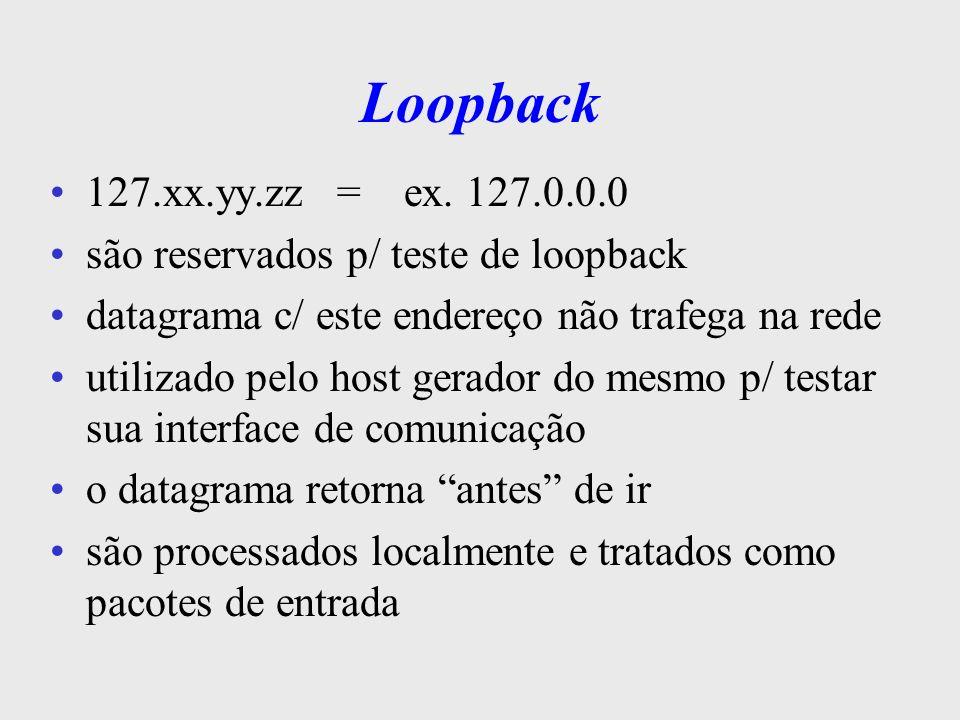 Máscaras de (Sub-)Rede O endereço 255 é usado como máscara de rede = netmask identifica quais bits de um end IP designam a rede e quais designam as estações (hosts): Classe A = 255.0.0.0 Classe B = 255.255.0.0 Classe C = 255.255.255.0 roteadores usam também p/ identificar sub- redes