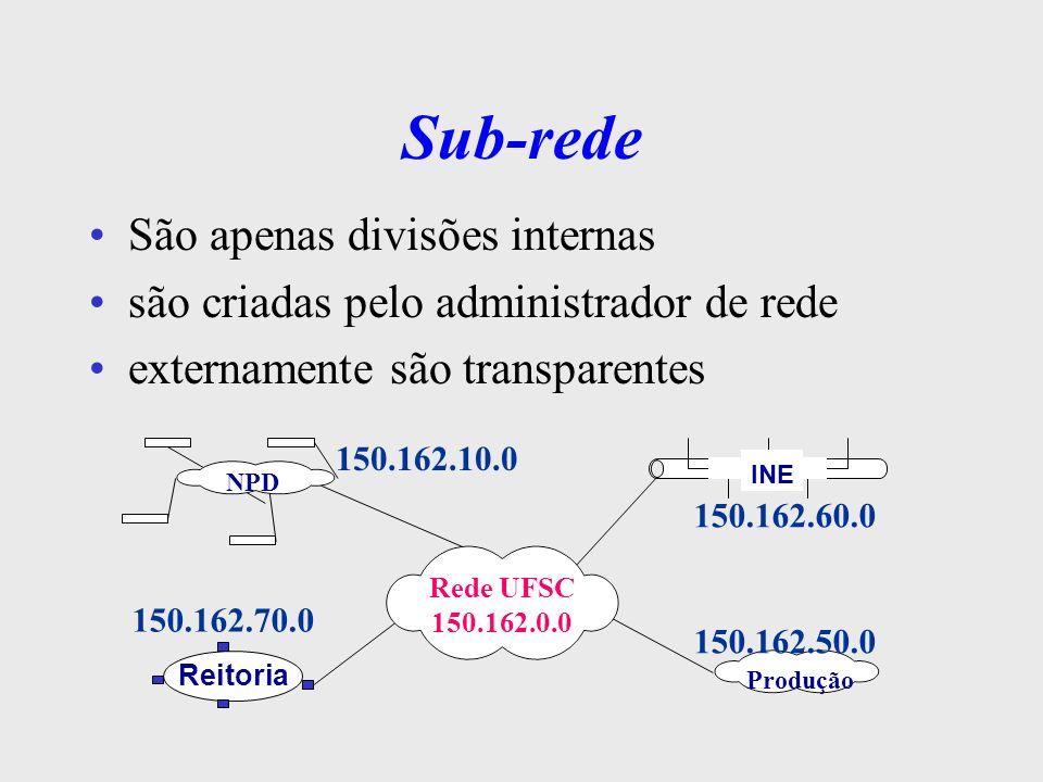 Sub-rede À medida que a rede cresce, às vezes, faz-se necessário segmentá-la, criando sub-redes ex.