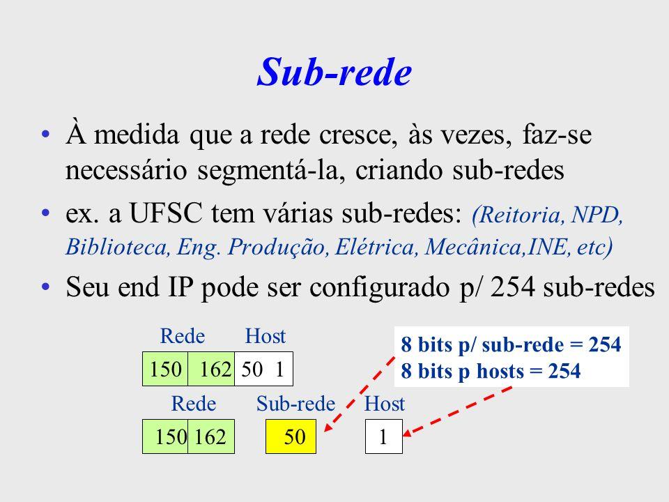 Sub-rede São identificadas a partir da máscara da (sub-)rede (subnet mask)