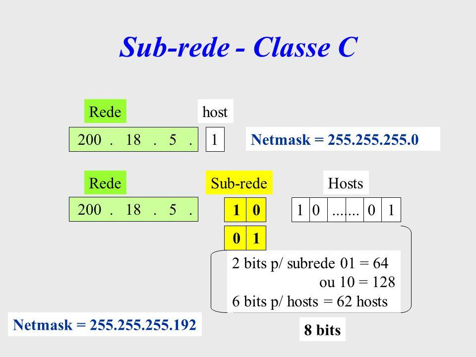 Sub-rede - Classe C Identificação 200.18.5.01000010255.255.255.