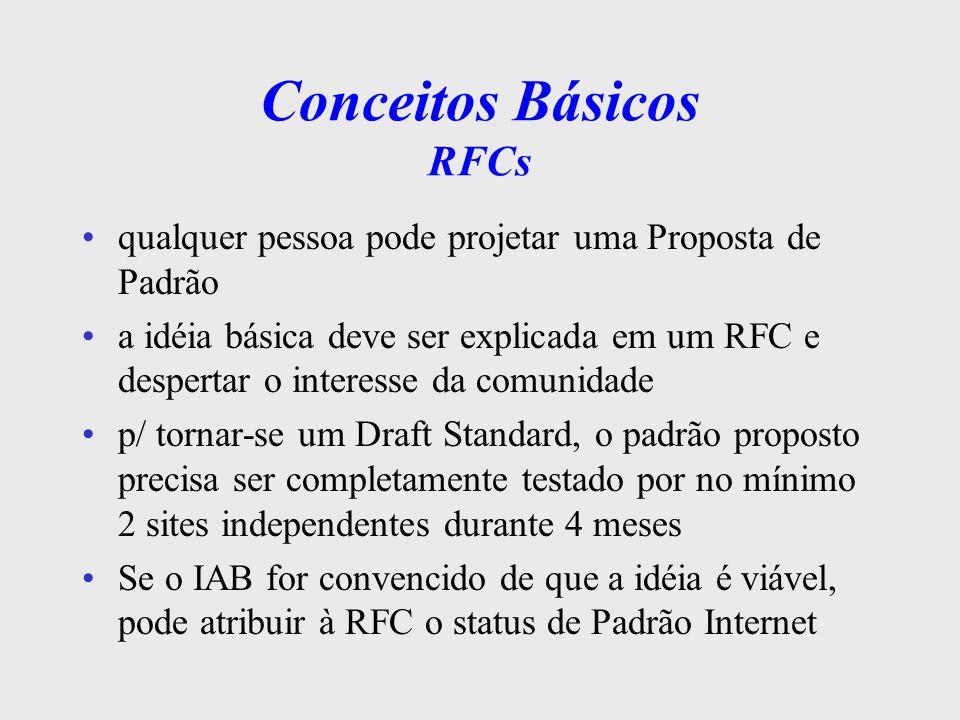 Conceitos Básicos Arquitetura TCP/IP TCP/IP é o nome que se dá a toda a família de protocolos utilizados pela Internet.