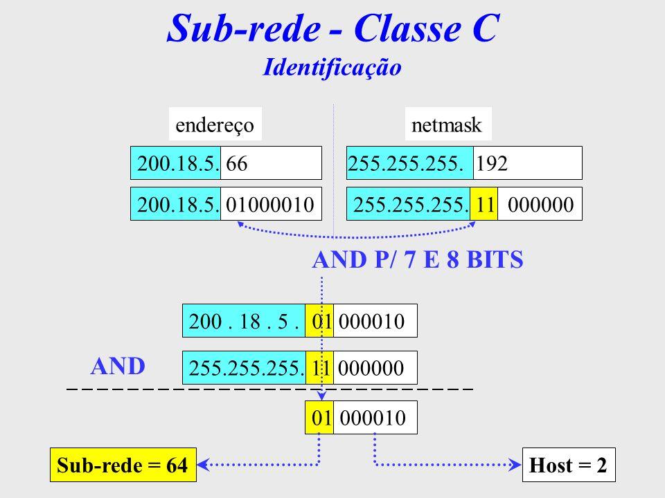 Sub-redes - Classe C