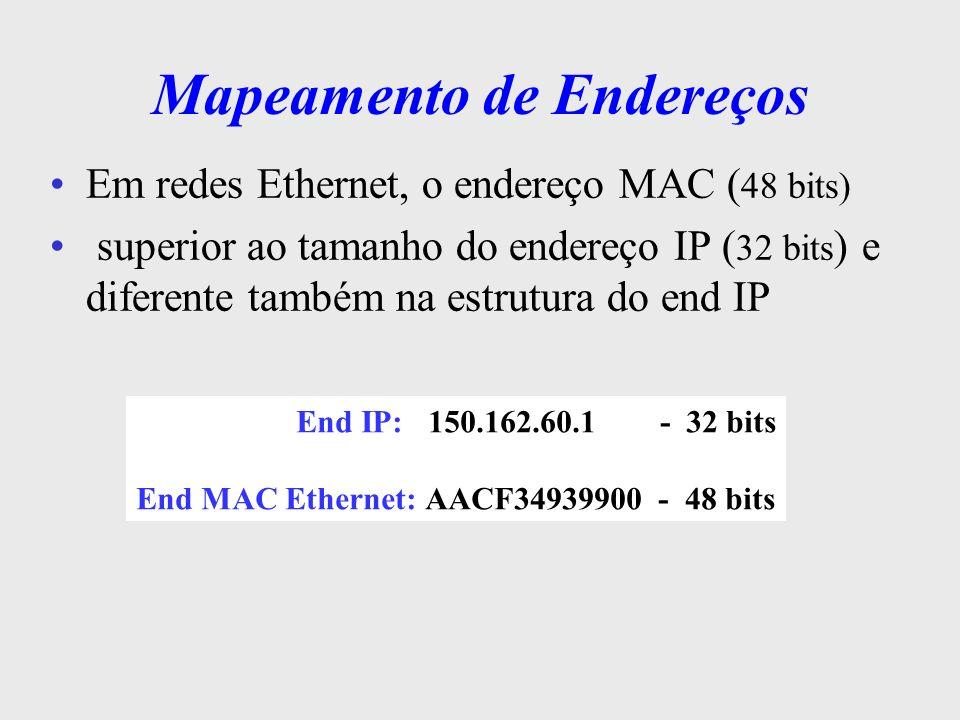 Mapeamento de Endereços solução simples: criar tabelas c/ associação direta entre end lógico IP e o end físico (end MAC) problema: quando há uma falha no hardware ( placa Ethernet ), a interface da máquina é substituída, mudando o endereço na tabela a solução deste problema é chamada de address resolution