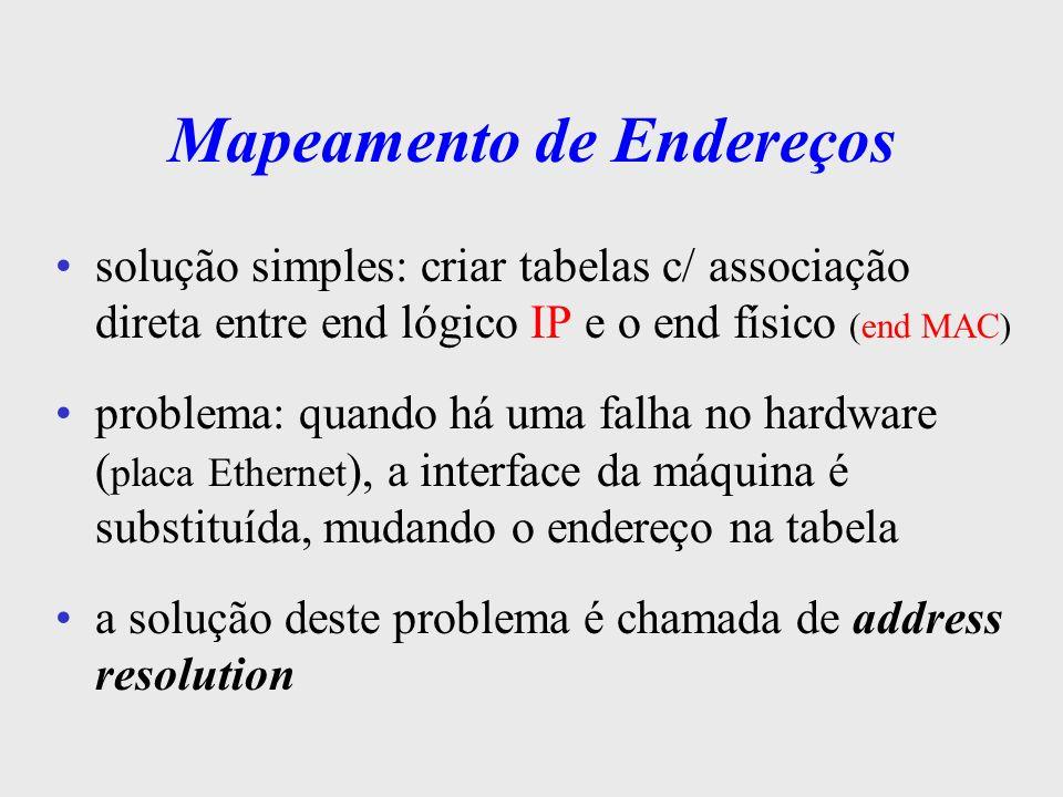 Address Resolution Arquitetura TCP/IP possui 2 protocolos específicos p/ a resolver endereços dinamicamente: –ARP: Address Resolution Protocol –RARP: Reverse Address Resolution Protocol ARP - endereço IP em endereço físico RARP - endereço físico em endereço IP a solução dinâmica elimina as tabelas fixas cria uma independência entre os endereços o mapeamento é direto c/ as estações