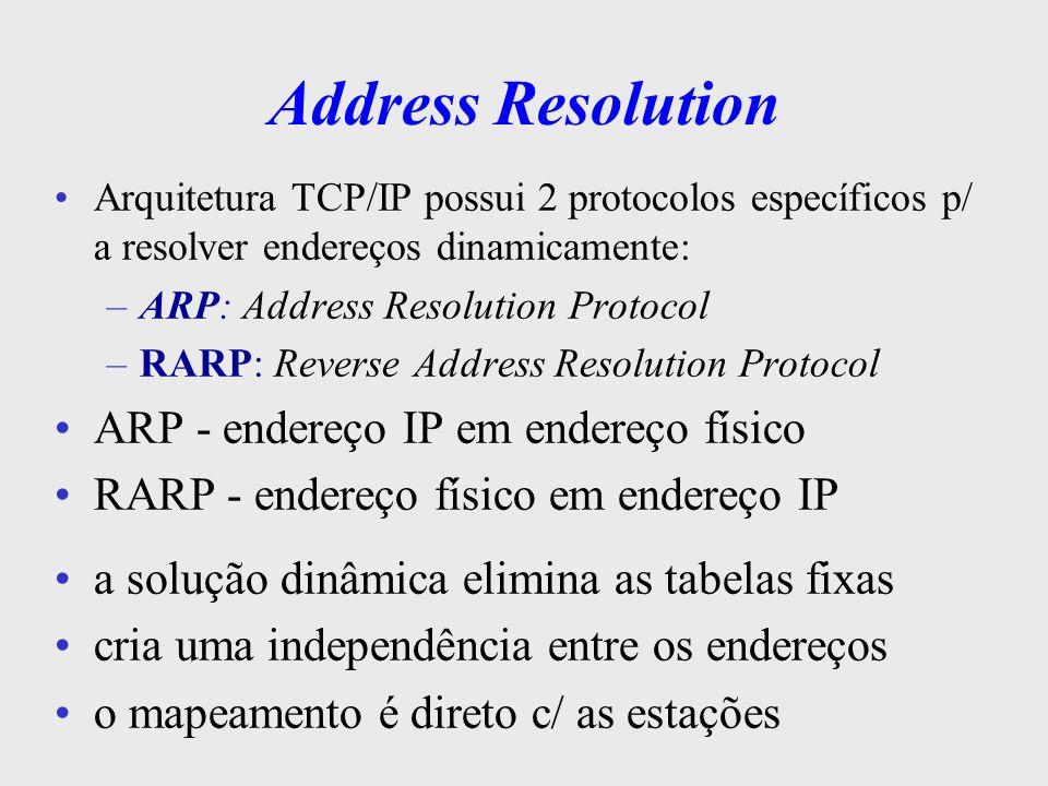 Mapeamento do ARP uma estação não conhece o endereço físico da estação destino, somente seu endereço IP p/ descobrir, envia uma solicitação ARP em broadcasting, contendo o end IP a ser mapeado ESSA MENSAGEM É DIFUNDIDA.