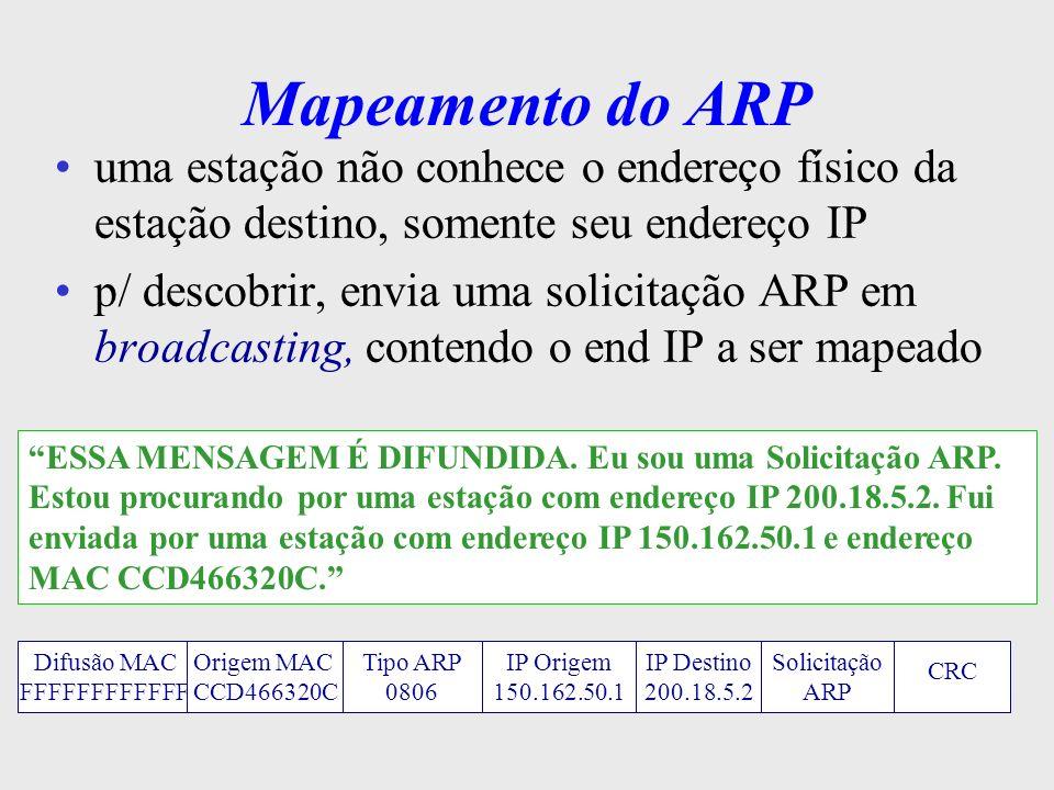Mapeamento do ARP Difusão: todas as estações recebem a solicit.