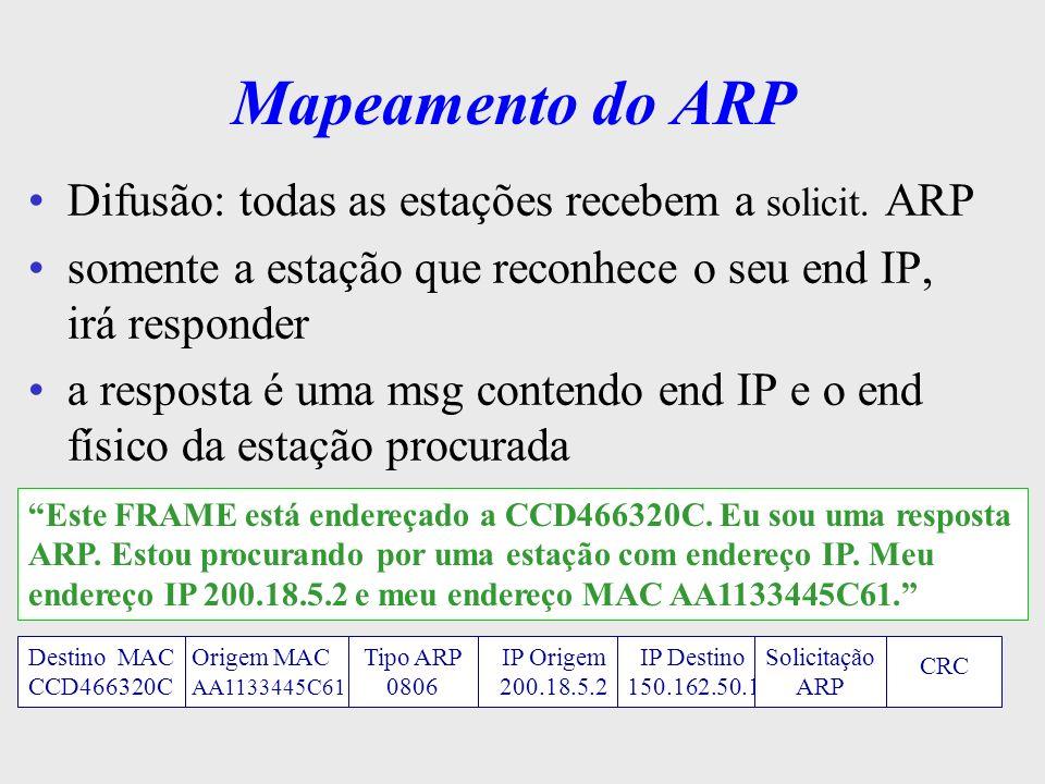 Mapeamento do ARP A resposta é enviada diretamente à estação emissora isto é possível pois a solicitação ARP contém o end origem a partir deste momento, a máquina origem passa a usar o end físico destino p/ enviar seus datagramas