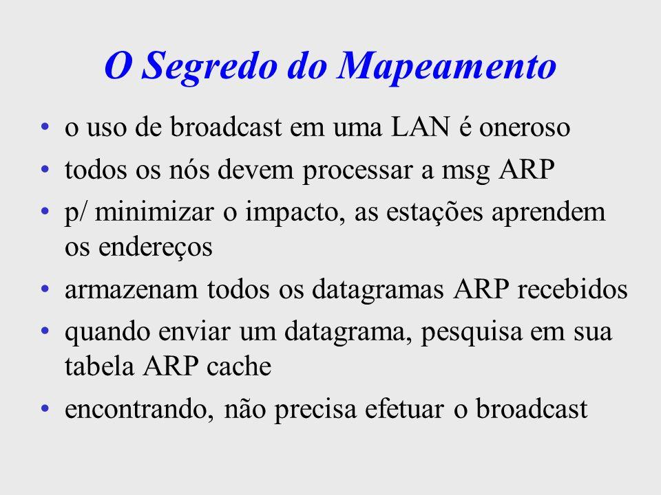 Otimização do ARP ao enviar um broadcast p/ descobrir um endereço, a estação origem fornece também o seu end IP e o seu end físico correspondente todos recebem a solicitação ARP, em broadcast, e aprendem o end da estação origem evita que, no futuro, outras estações, inclusive a estação procurada, envie uma msg ARP, em broadcast, p/ descobrir o seu endereço