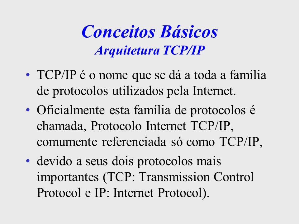 Conceitos Básicos Protocolo TCP um serviço de transporte fim a fim orientado a conexão confiável controle de erros controle de fluxo seqüenciação multiplexação fragmentação