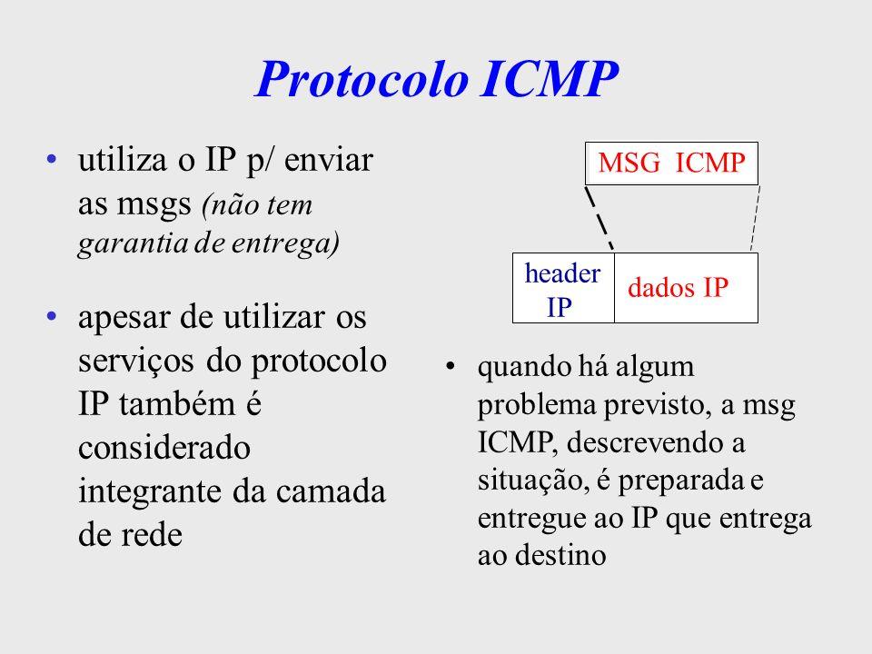 Formato da Msg ICMP tipo código checksum 0 7 8 15 16 31 parâmetros................... informação