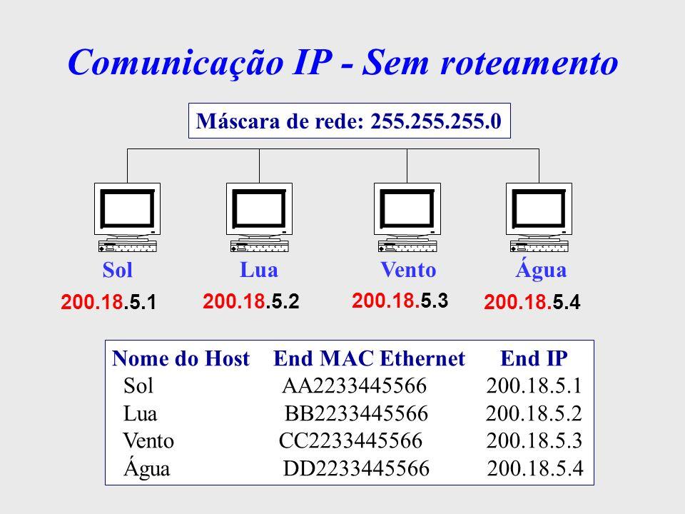 Estudo de Caso: digamos que vamos enviar um arquivo do host Sol p/ o host Água 1.digamos que não sabemos o end MAC Água 2.