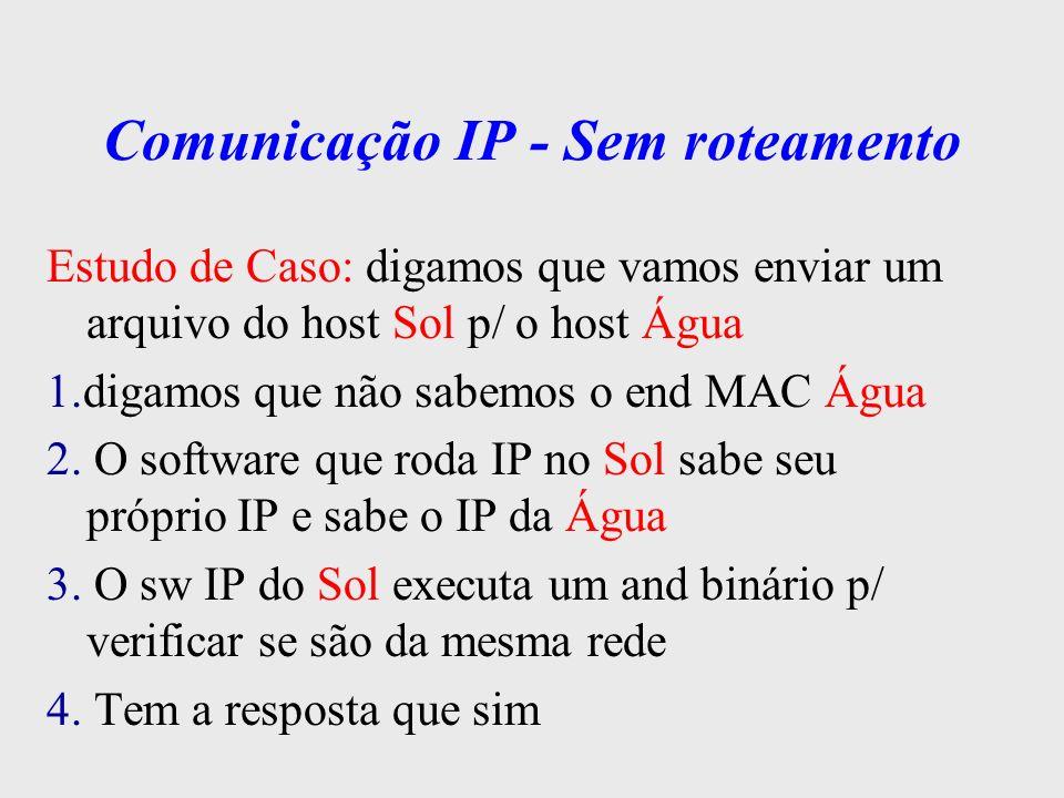 Comunicação IP - Sem roteamento 5 - Envia uma solicitação ARP requisitando o end MAC Água 6 - a Água envia uma resposta ARP, fornecendo seu end MAC 7 - Sol transfere o arquivo p/ Água
