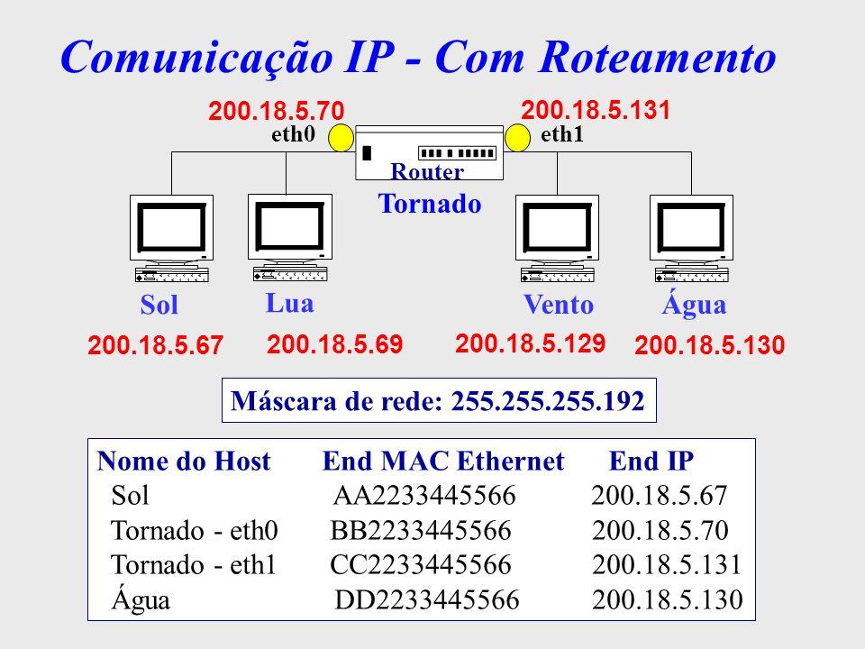 Algoritmo de Transmissão IP 1: w = my_IPaddress 2: W = my_MACaddress 3: x = destination_Ipaddress 4: X = destination_MACaddress 5: Y = my_subnet_mask 6: z = my_default_router_Ipaddress 7: Z = my_default_router_MACaddress 8: IF (w AND y) = (x AND y) THEN 9:LOOKUP_MAC (x) 10:IF found THEN 11:SEND_PACKET (X, x) 12:ELSE 13:SEND_ARP (x) 14:SEND_PACKET (X, x) 15:END_IF 16:ELSE 17:LOOKUP_MAC (z) 18: IF found THEN 19: SEND_PACKET (Z, x) 20: ELSE 21: SEND_ARP (z) 22: SEND_PACKET (Z, x) 23:END_IF 24: END_IF