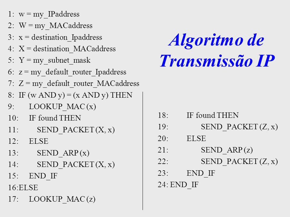 SLIP * PPP Serial Line Internet Protocol usado p/ conduzir um datagrama IP em uma linha assíncrona entre computadores IP, usando modems de conexão telefônica Point-to-Point Protocol usado nas conexões síncronas entre roteadores IP ou computadores também opera em modo assíncrono p/ conexões seriais