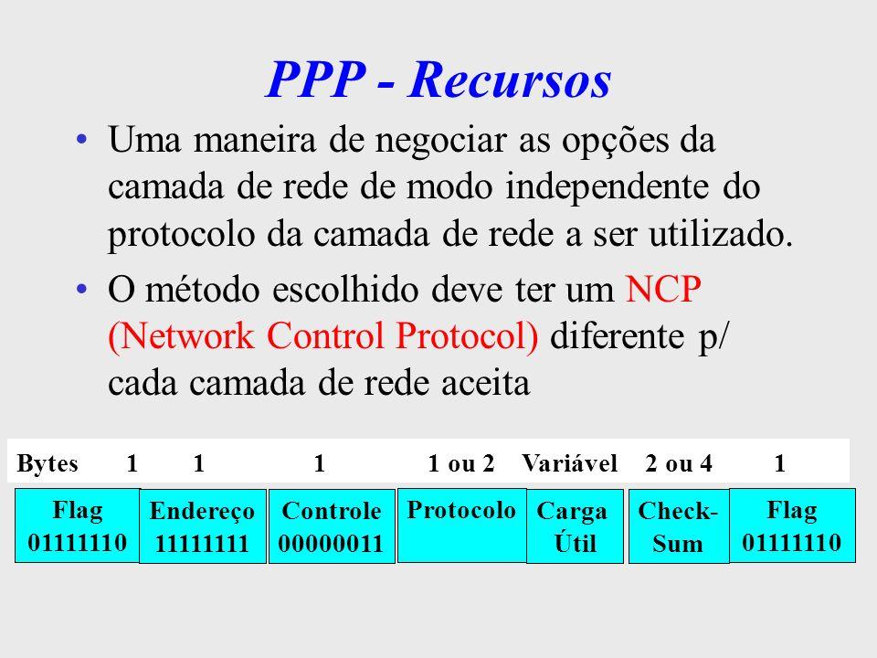 PPP Conexão PC doméstico a um provedor Internet 1.