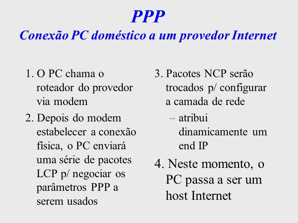 PPP Conexão PC doméstico a um provedor Internet 5.