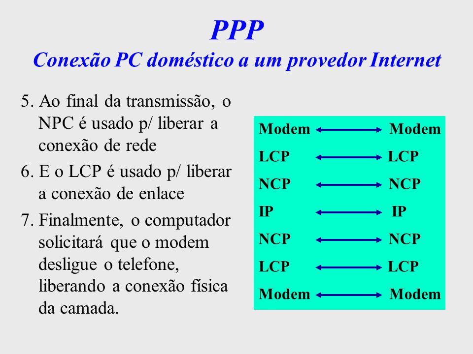 Flag é o mesmo utilizado pelo HDLC Endereço é sempre o mesmo, evita o problema da necessidade de atribuição de endereços de enlace de dados Controle padrão p/ serviços não confiáveis, não oferece seqüenciação e confirmação existe uma outra configuração p/ serviços confiáveis (RFC1663) Protocolo indica se é: LCP, NCP, IP, IPX, OSI CLNP, AppleTalk, etc Flag 01111110 Endereço 11111111 Controle 00000011 Protocolo Carga Útil Check- Sum Flag 01111110 Bytes 1 1 1 1 ou 2 Variável 2 ou 4 1