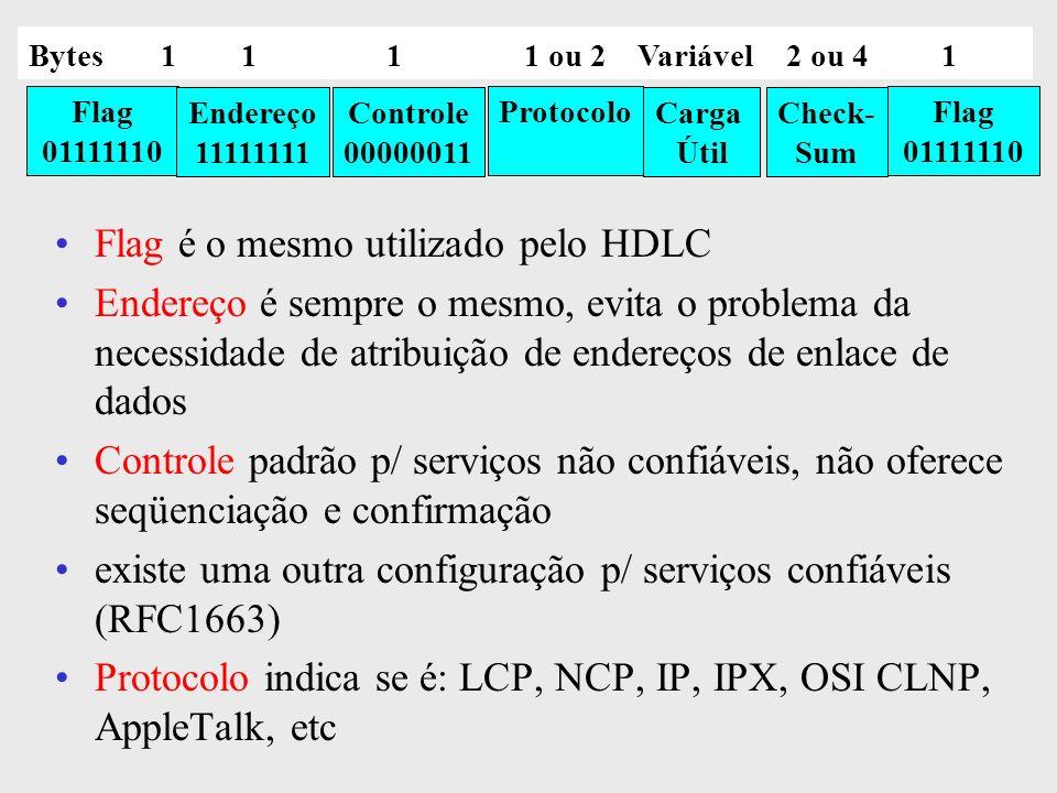 Carga Útil tem tamanho variado, podendo estender- se até o tamanho máximo negociado –se não for negociado nenhum tamanho, 1500 bytes é o default Checksum é negociado: 2 ou 4 bytes PPP é um mecanismo de enquadramento multiprotocolo, adequado p/ utilização entre modems, em linhas seriais e outras camadas físicas Flag 01111110 Endereço 11111111 Controle 00000011 Protocolo Carga Útil Check- Sum Flag 01111110 Bytes 1 1 1 1 ou 2 Variável 2 ou 4 1