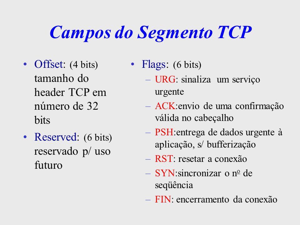 Campos do Segmento TCP Windows: (16 bits) indica o tamanho da janela que o indicador da conexão está apto a operar –o valor é negociado durante o estabelecimento da conexão Checksum: (16 bits) utilizado p/ detecção de erros –algoritmo complexo e não apenas p/ o header