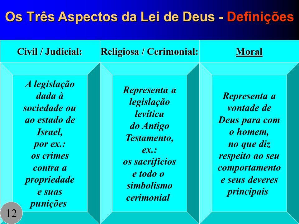 Os Três Aspectos da Lei de Deus - Definições A legislação dada à sociedade ou ao estado de Israel, por ex.: os crimes contra a propriedade e suas puni