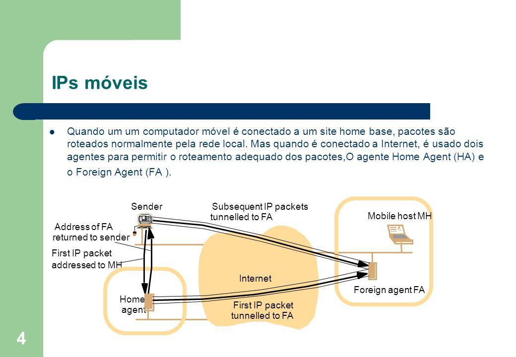 4 Quando um um computador móvel é conectado a um site home base, pacotes são roteados normalmente pela rede local. Mas quando é conectado a Internet,