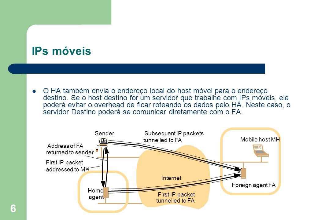 6 O HA também envia o endereço local do host móvel para o endereço destino. Se o host destino for um servidor que trabalhe com IPs móveis, ele poderá