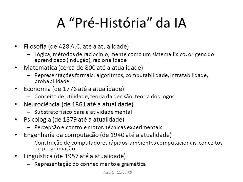 Aula 1 - 11/03/09 A Pré-História da IA Filosofia (de 428 A.C. até a atualidade) – Lógica, métodos de raciocínio, mente como um sistema físico, origens