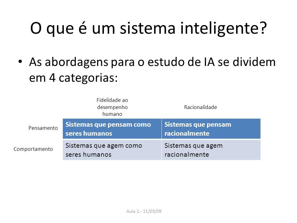 Aula 1 - 11/03/09 O que é um sistema inteligente? As abordagens para o estudo de IA se dividem em 4 categorias: Sistemas que pensam como seres humanos