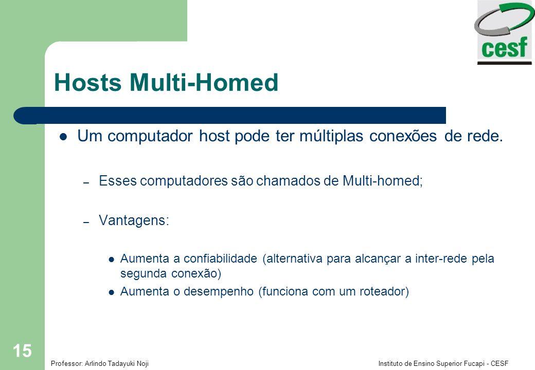 Professor: Arlindo Tadayuki Noji Instituto de Ensino Superior Fucapi - CESF 15 Hosts Multi-Homed Um computador host pode ter múltiplas conexões de red