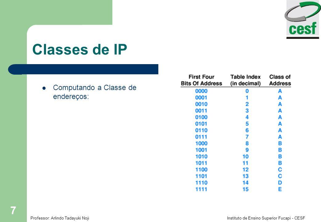 Professor: Arlindo Tadayuki Noji Instituto de Ensino Superior Fucapi - CESF 7 Classes de IP Computando a Classe de endereços: